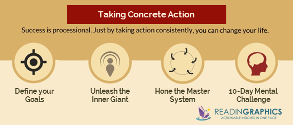 Awaken the Giant Within summary_take action