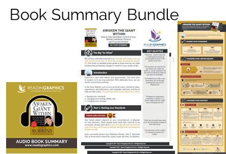 Awaken the Giant Within summary_book summary bundle