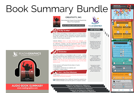 Creativity Inc Summary_book summary bundle