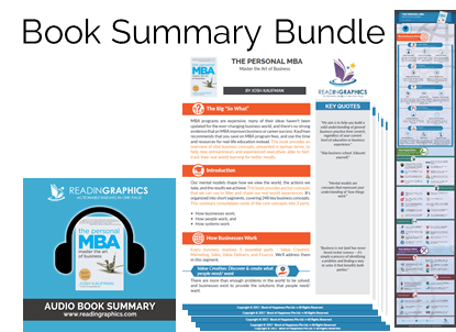 The Personal MBA summary_book summary bundle