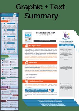 The Personal MBA Book Summary – Readingraphics
