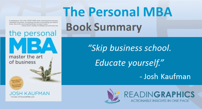 Book Summary – The Personal MBA: Master the Art of Business ...