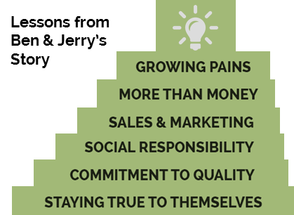 Ben & Jerry's book summary_takeaways-lessons