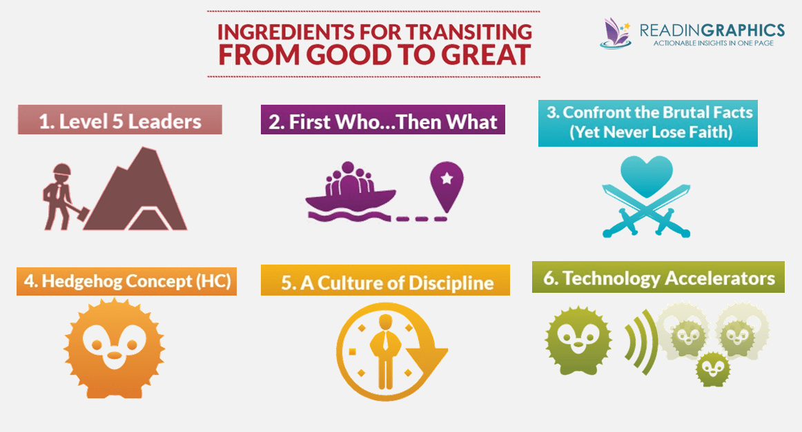 Good to Great summary__6 good to great principles-ingredients