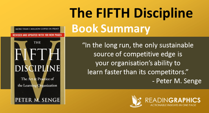 book summary the fifth discipline the art practice of the learning organisation