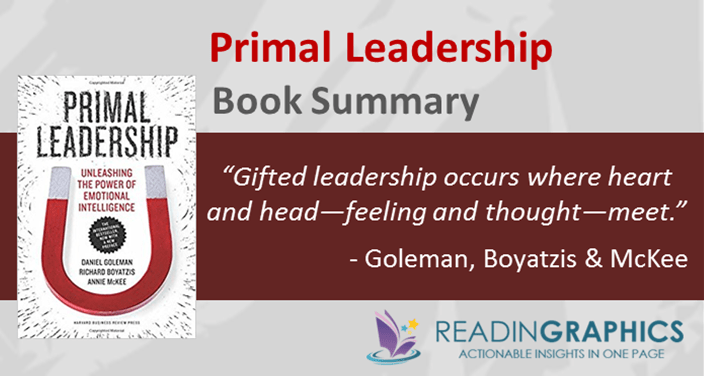 book summary primal leadership unleashing the power of emotional rh readingraphics com Primal Leadership Goleman Emotional Goleman Emotional Intelligence and Leadership