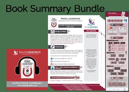 Primal Leadership summary_Book summary bundle