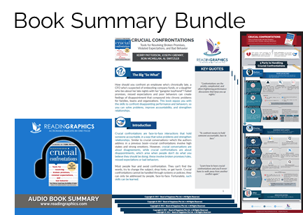 Crucial Confrontations Book Summary_bundle