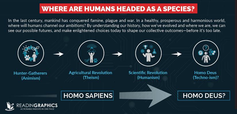 Homo Deus summary_Overview