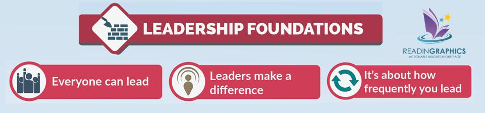 Learning Leadership Book Summary_leadership foundations