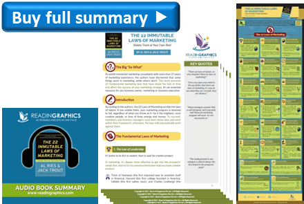 The 22 immutable laws of marketing summary_Book summary bundle