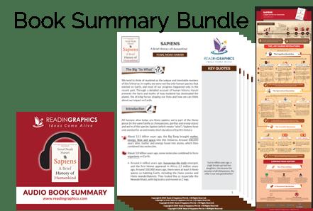Sapiens summary_book summary bundle