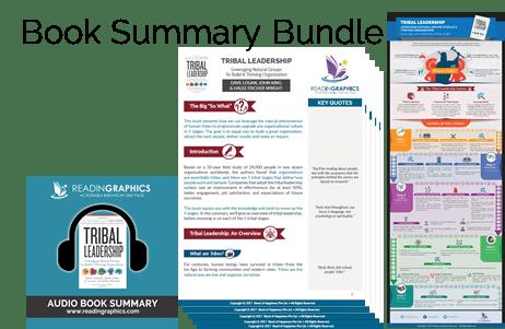 Tribal Leadership summary_Bundle