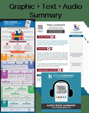 Tribal leadership pdf free download version