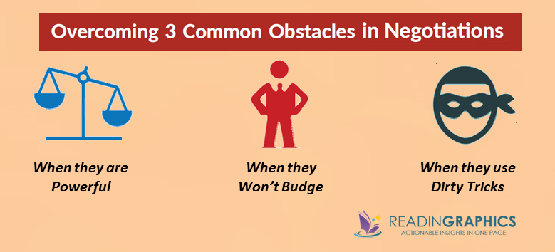 Getting To Yes summary_negotiation obstacles