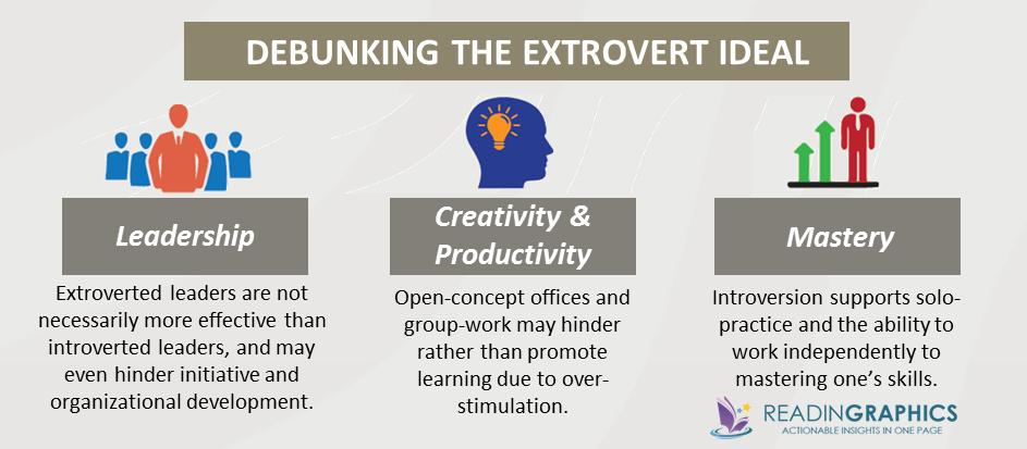 Quiet Book Summary_debunk extrovert ideal