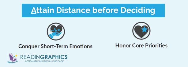Decisive Book Summary_Attain Distance