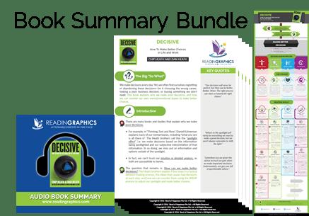 Decisive summary_book summary bundle