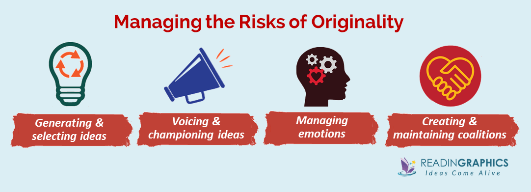 Originals Book Summary_Managing Risks