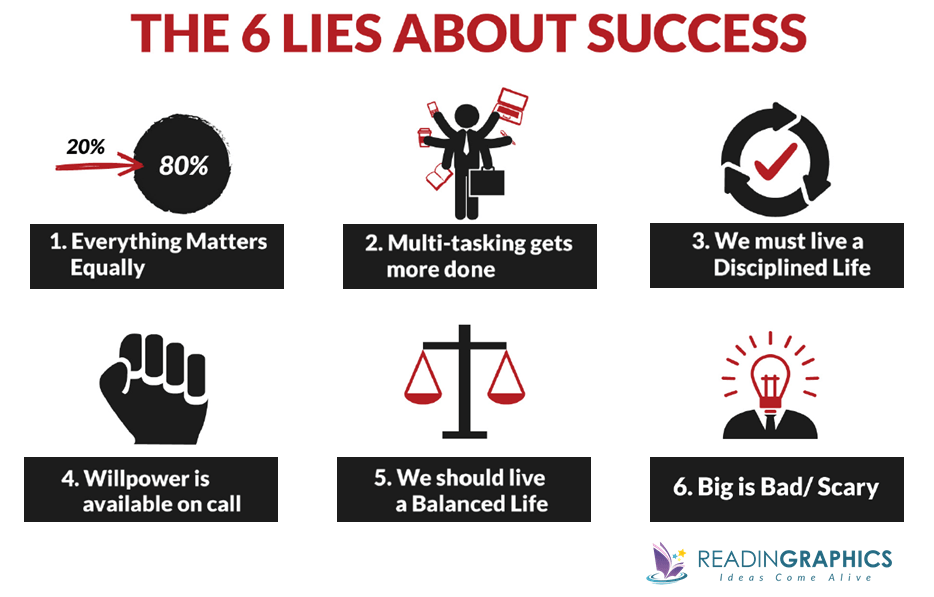 The One Thing summary_6 success myths