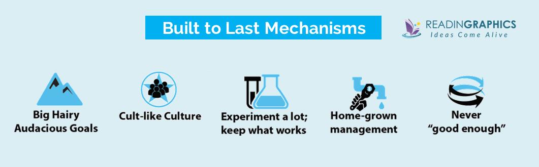 Built to Last summary_mechanisms