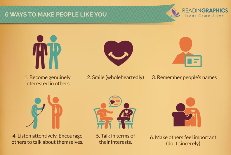 How to Win Friends and Influence People summary_Make people like you