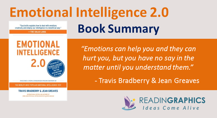graphic about Emotional Intelligence Test Printable identify Ebook Conclusion - Psychological Intelligence 2.0