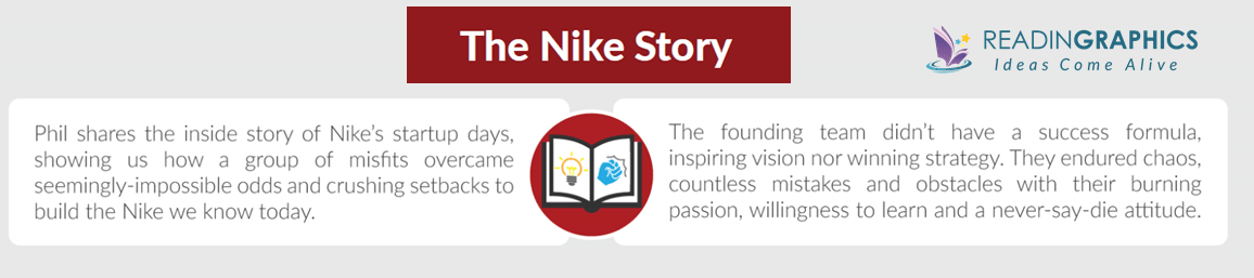 Shoe Dog Summary_Nike Story