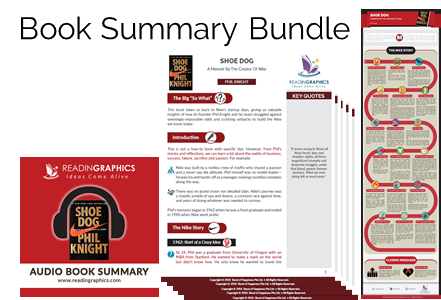 Shoe Dog summary_book summary bundle