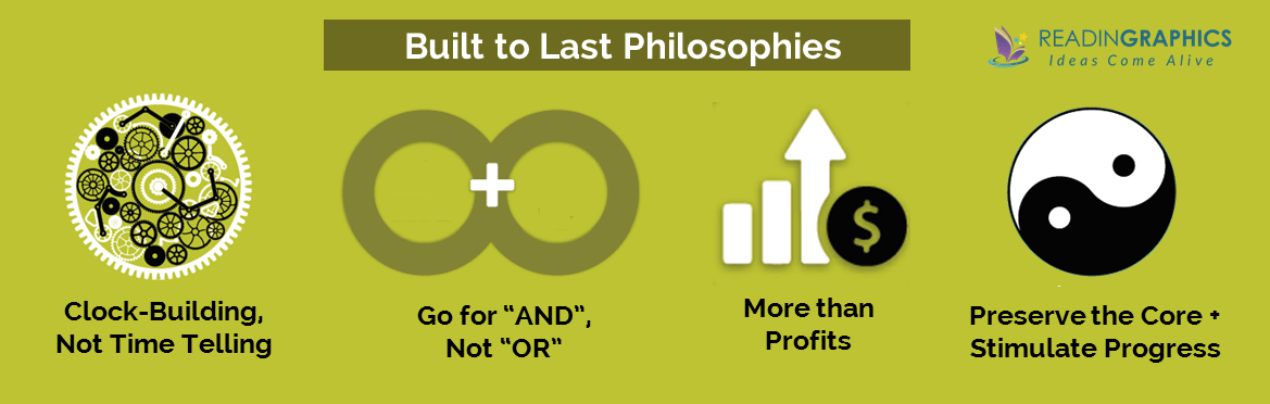 Jim Collins_Built to Last_Strategy Books_Philosophies