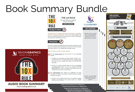 The 10X Rule summary_book summary bundle