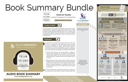 Team of Teams Summary_book summary bundle