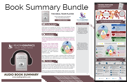The Ideal Team Player Summary_Book Summary Bundle
