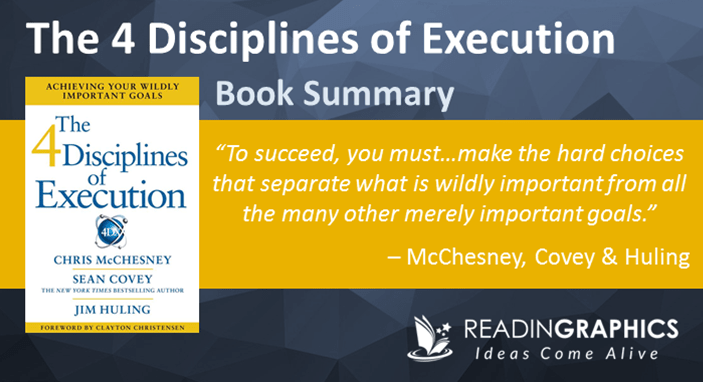 Book Summary The 4 Disciplines Of Execution Achieving