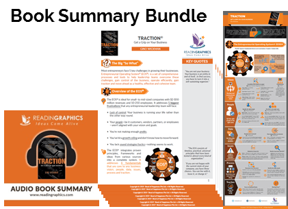 Traction Get a Grip on Your Business summary_Book Summary Bundle