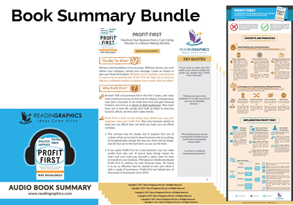 Profit First summary_Book Summary Bundle