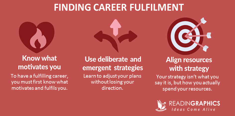 How Will You Measure your Life summary_career fulfilment
