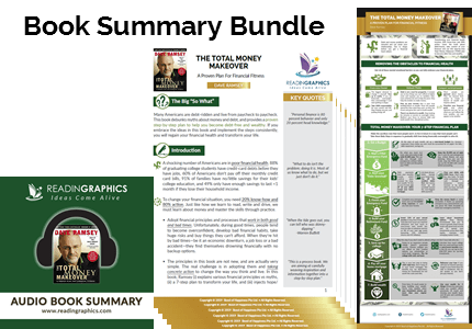 The Total Money Makeover summary_book summary bundle
