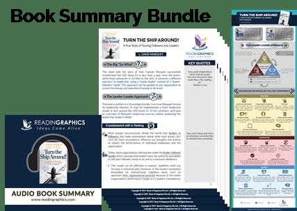Turn the Ship Around Summary_Book Summary Bundle