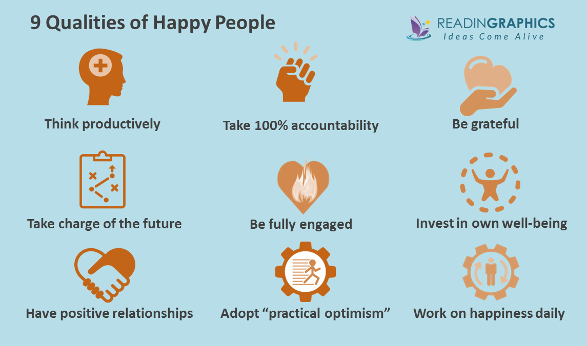 The Happy Mind summary_9 qualities of happy people