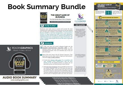 The Great Game of Business summary_Book summary bundle