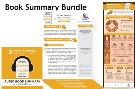 Atomic Habits summary_book summary bundle