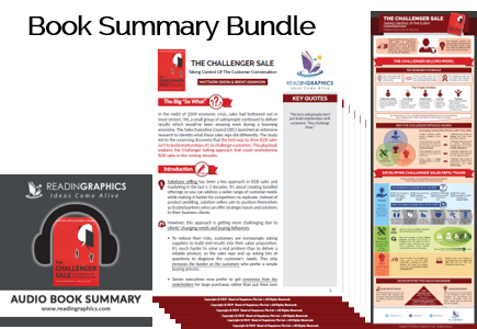 The Challenger Sale summary_Book summary bundle