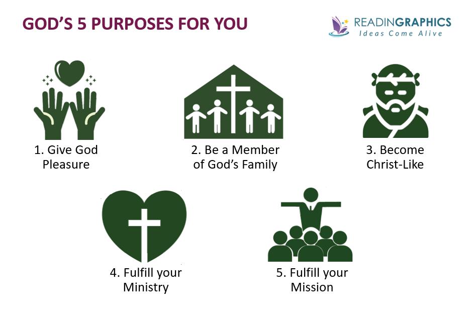 The Purpose Driven Life summary_The 5 Purposes