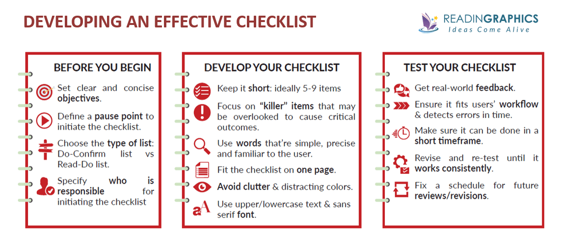 The Checklist Manifesto summary_how to develop a good checklist