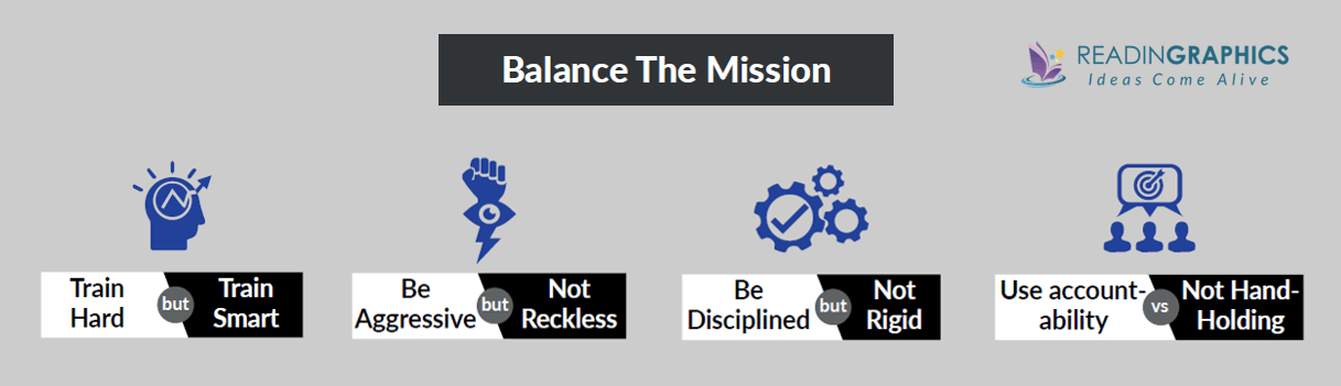 The Dichotomy of Leadership summary_balancing your mission
