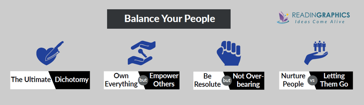 The Dichotomy of Leadership summary_balancing your people