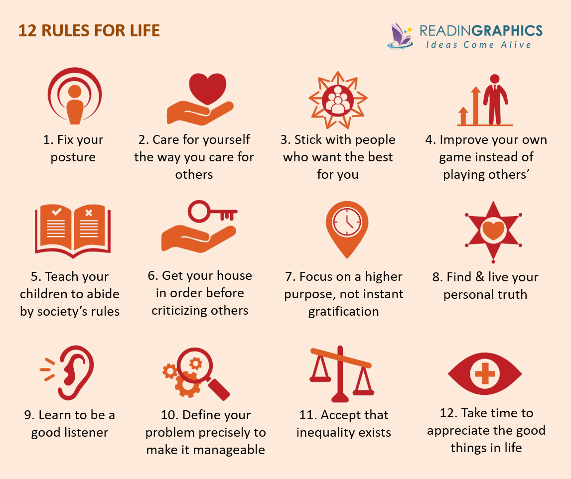 12 Rules for Life summary_overview of 12 rules