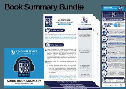 Clockwork summary_Book Summary Bundle