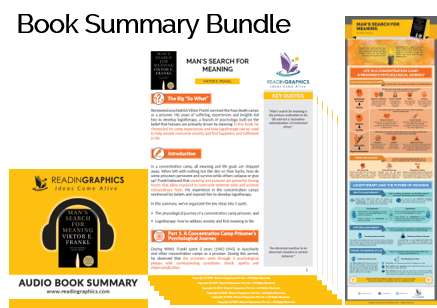 Man's Search for Meaning summary_Book Summary Bundle